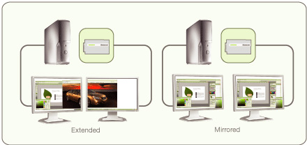 x)  dvi萤幕,或是配备dvi转vga转接头的vga萤幕 usb规格 2.